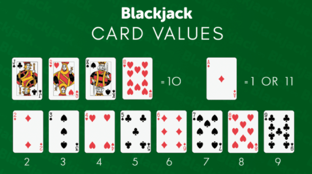 Live Casinos Blackjack cards