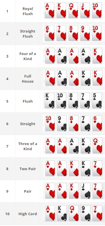 Casinos en Ligne texas holdem