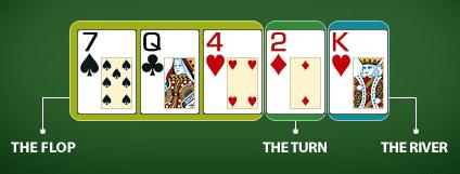 Casinos en Ligne Poker